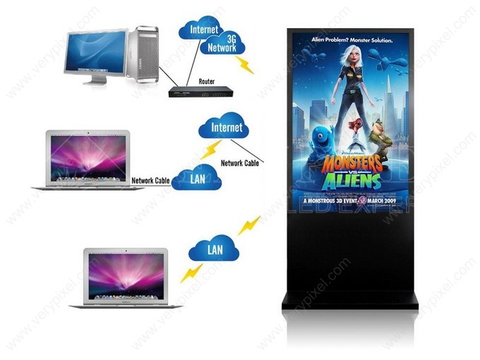 Outdoor Full Color LED Advertising Light Box Screen