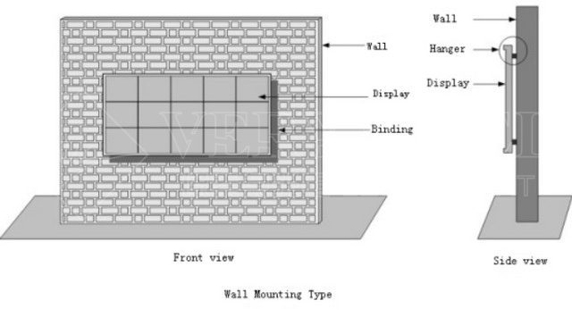 LED Screen Wall Mounting Type