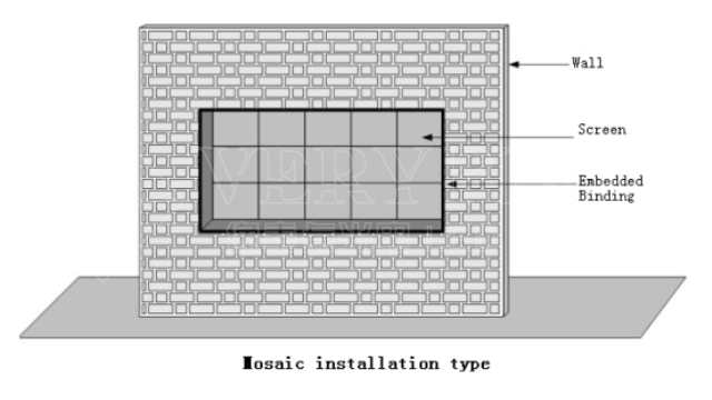LED Display Mosaic Installation Type