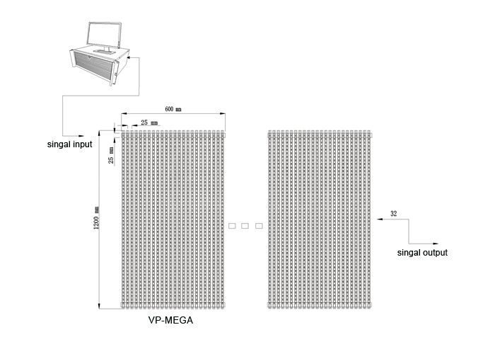 VP-MEGA building LED curtain display