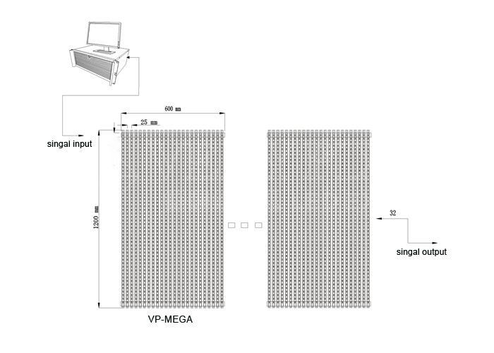 VP-MEGA LED media wall