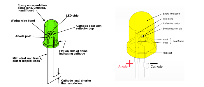 diode led: